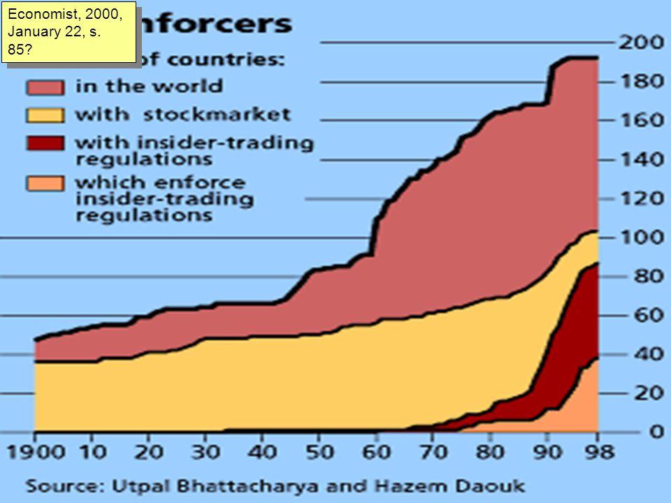 Economist, 2000, January 22, s. 85