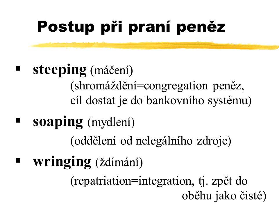 Postup při praní peněz steeping (máčení) (shromáždění=congregation peněz, cíl dostat je do bankovního systému)