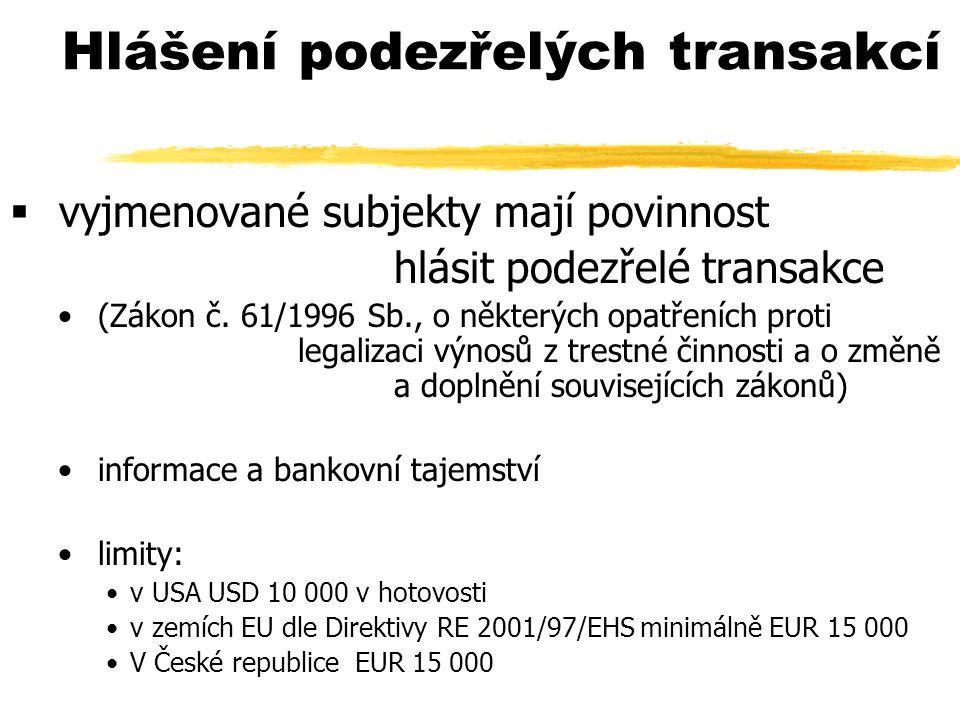 Hlášení podezřelých transakcí