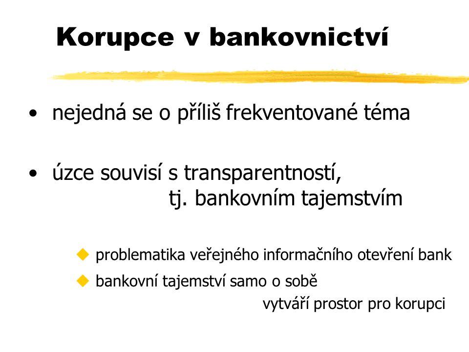 Korupce v bankovnictví