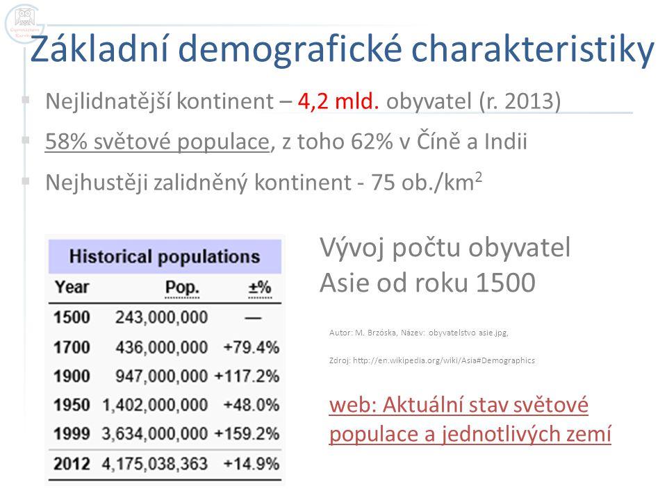 Základní demografické charakteristiky