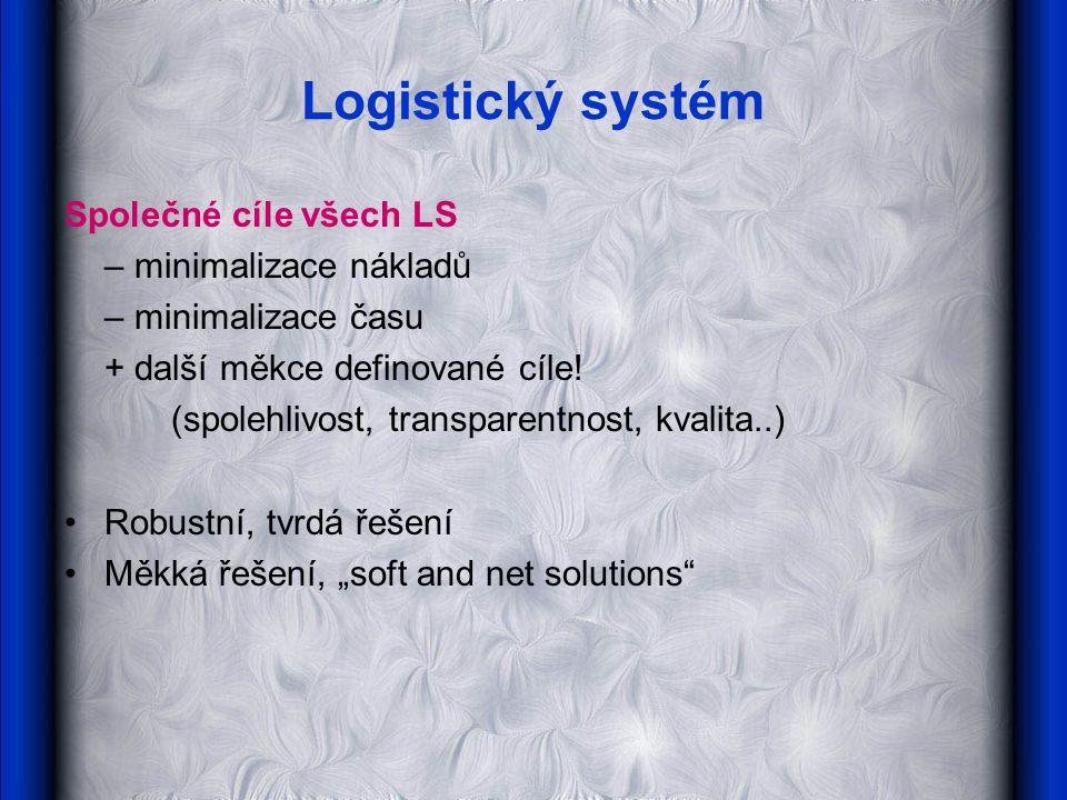 Logistický systém Společné cíle všech LS – minimalizace nákladů