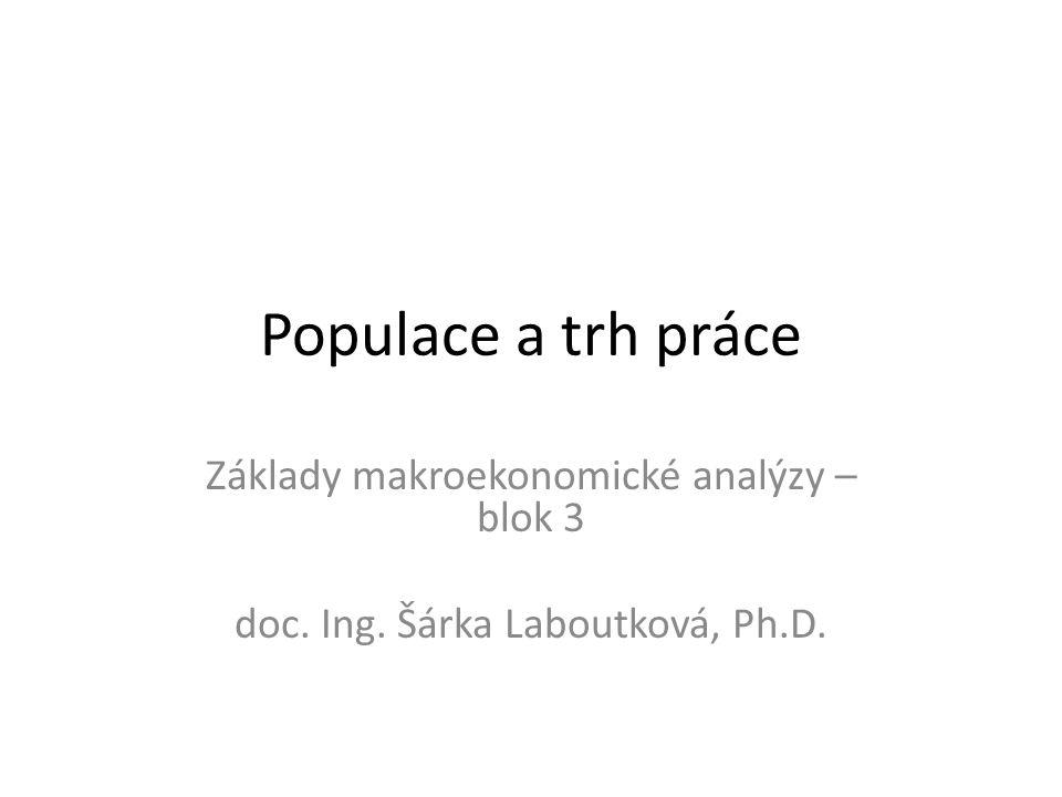 Populace a trh práce Základy makroekonomické analýzy – blok 3