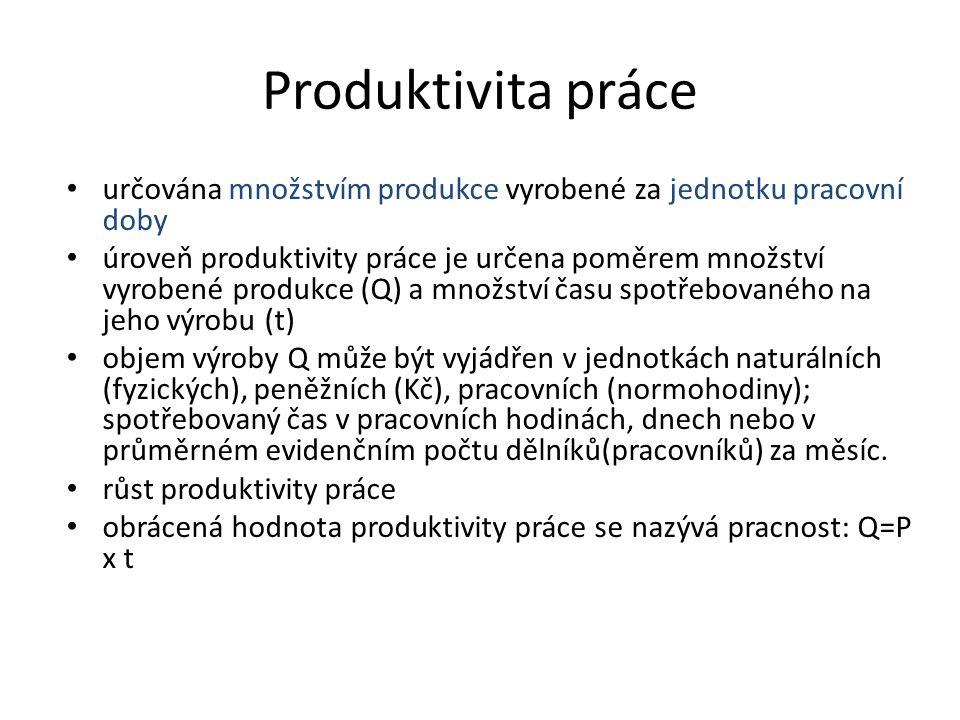 Produktivita práce určována množstvím produkce vyrobené za jednotku pracovní doby.