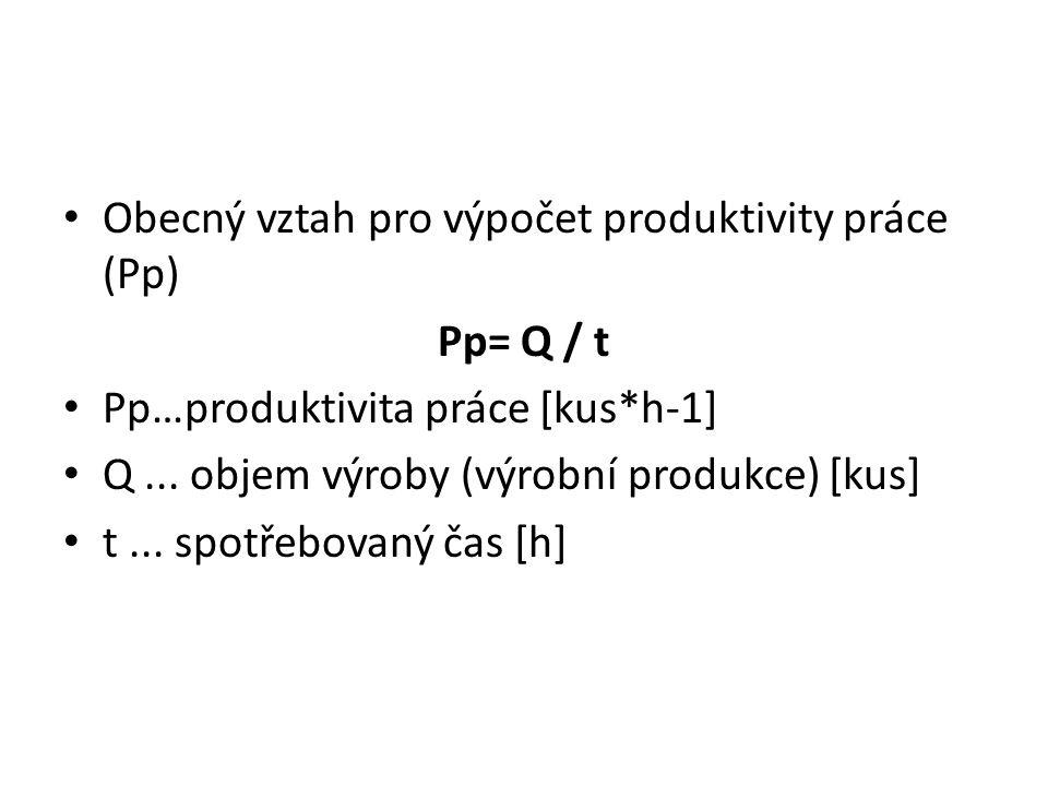 Obecný vztah pro výpočet produktivity práce (Pp)