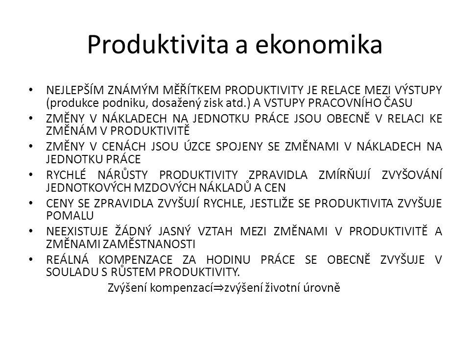 Produktivita a ekonomika