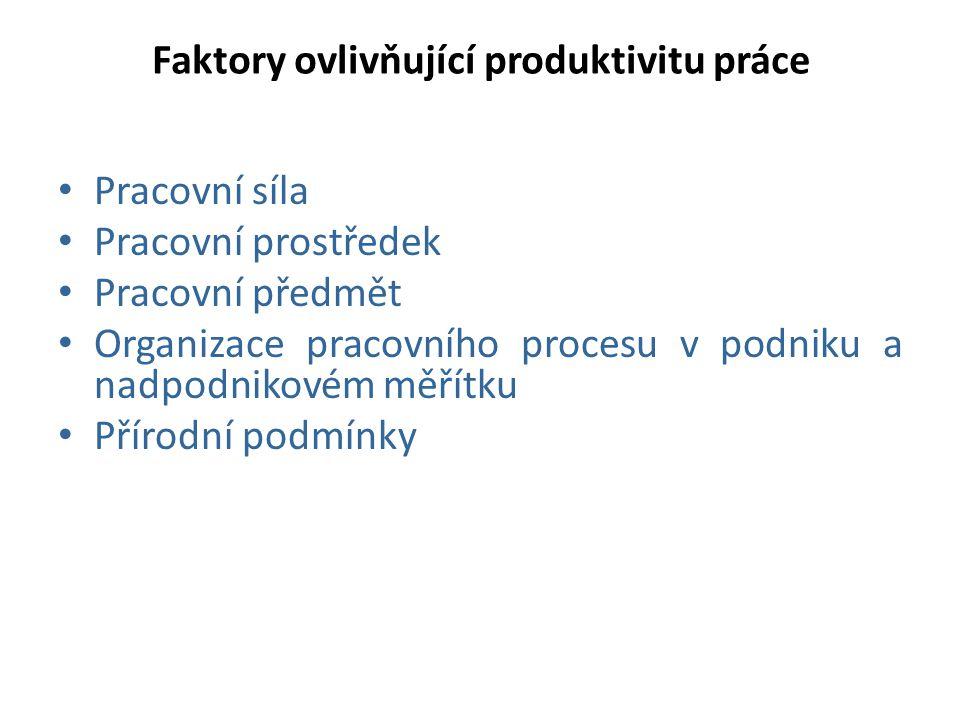Faktory ovlivňující produktivitu práce