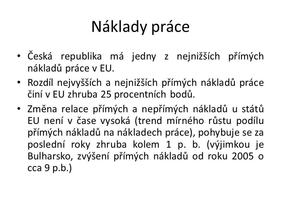 Náklady práce Česká republika má jedny z nejnižších přímých nákladů práce v EU.