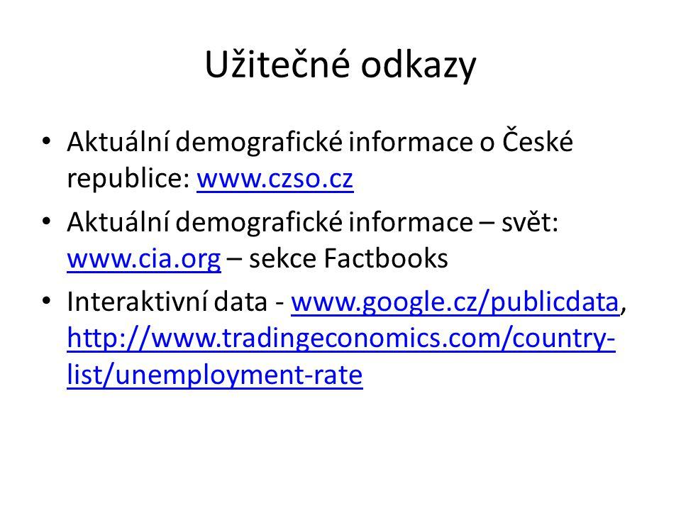 Užitečné odkazy Aktuální demografické informace o České republice: www.czso.cz.