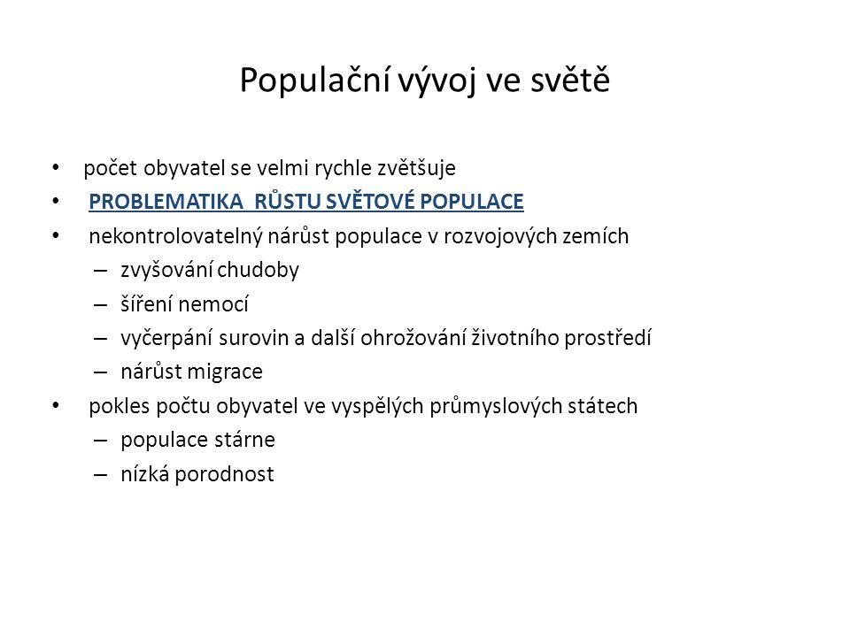 Populační vývoj ve světě