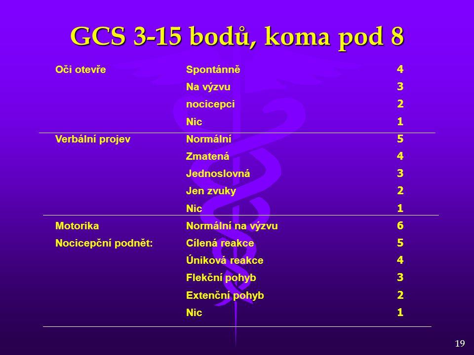GCS 3-15 bodů, koma pod 8 Oči otevře Spontánně 4 Na výzvu 3 nocicepci