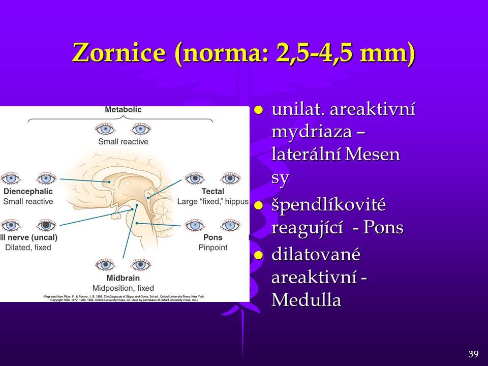 Zornice (norma: 2,5-4,5 mm) unilat. areaktivní mydriaza – laterální Mesen sy. špendlíkovité reagující - Pons.
