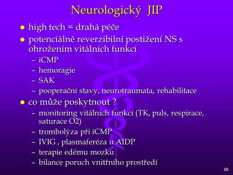 Neurologický JIP high tech = drahá péče