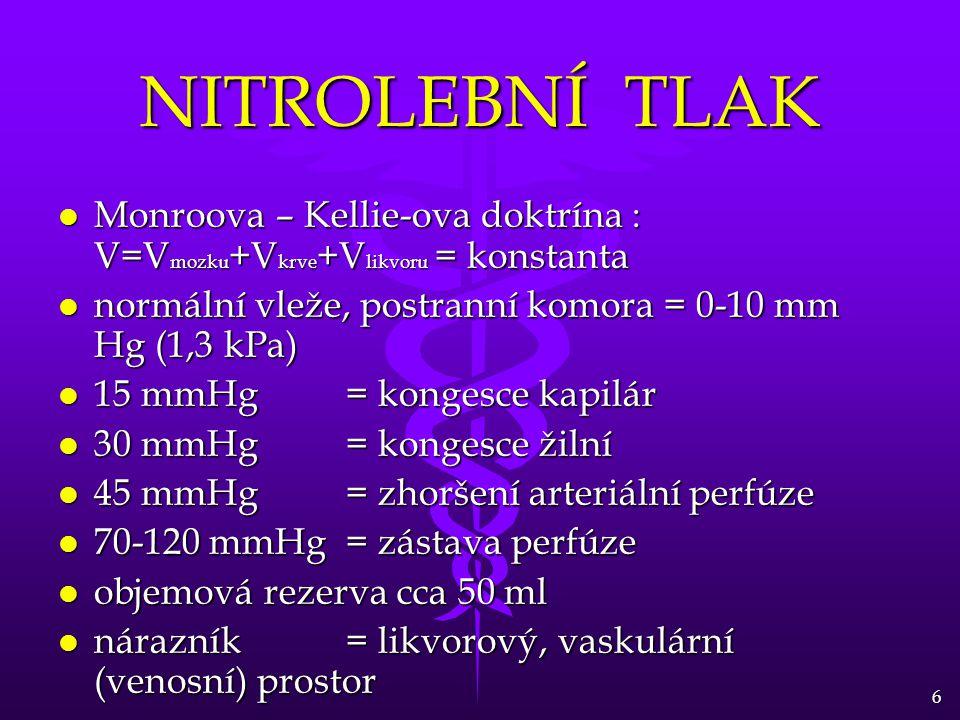 NITROLEBNÍ TLAK Monroova – Kellie-ova doktrína : V=Vmozku+Vkrve+Vlikvoru = konstanta. normální vleže, postranní komora = 0-10 mm Hg (1,3 kPa)