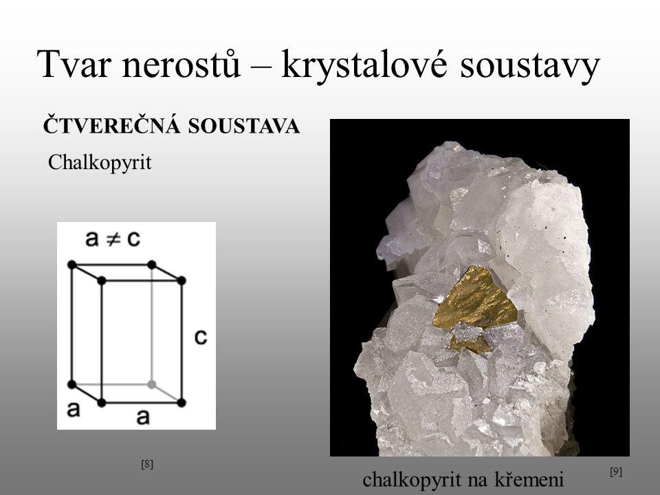 Tvar nerostů – krystalové soustavy