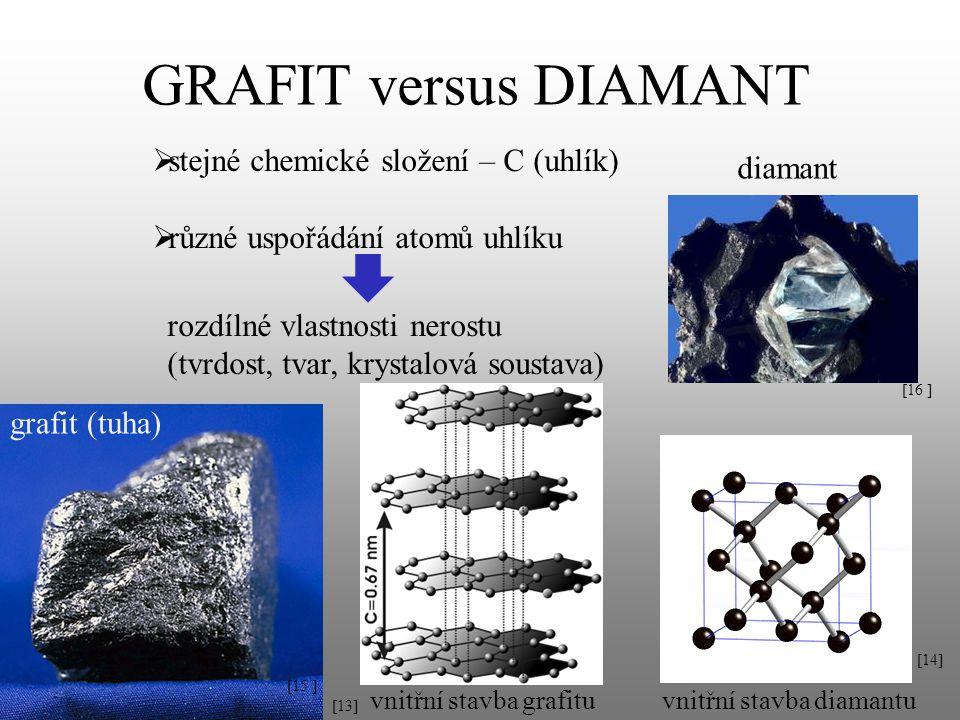 GRAFIT versus DIAMANT stejné chemické složení – C (uhlík) diamant