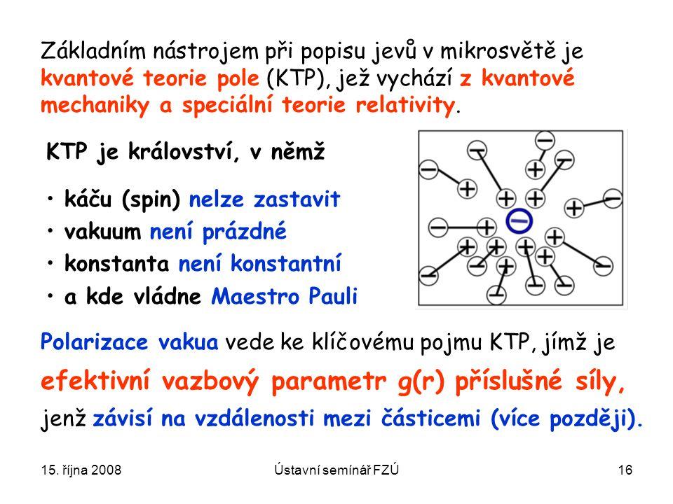 efektivní vazbový parametr g(r) příslušné síly,