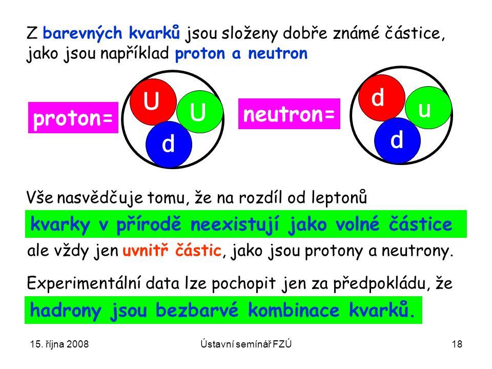 U u d neutron= proton= kvarky v přírodě neexistují jako volné částice
