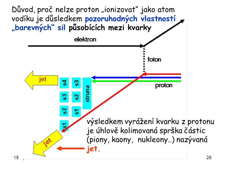 """Důvod, proč nelze proton """"ionizovat jako atom"""