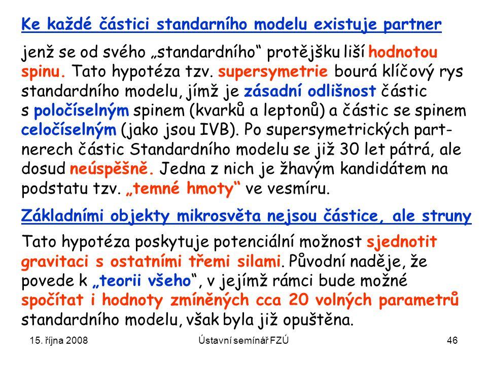 Ke každé částici standarního modelu existuje partner