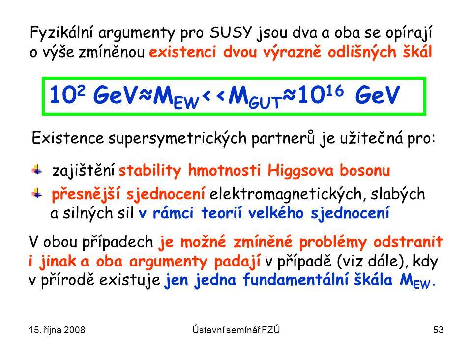 102 GeV≈MEW<<MGUT≈1016 GeV