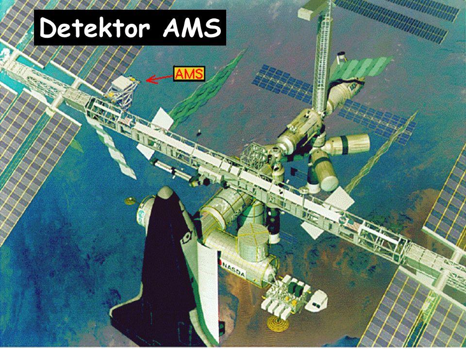 Detektor AMS 15. října 2008 Ústavní semínář FZÚ