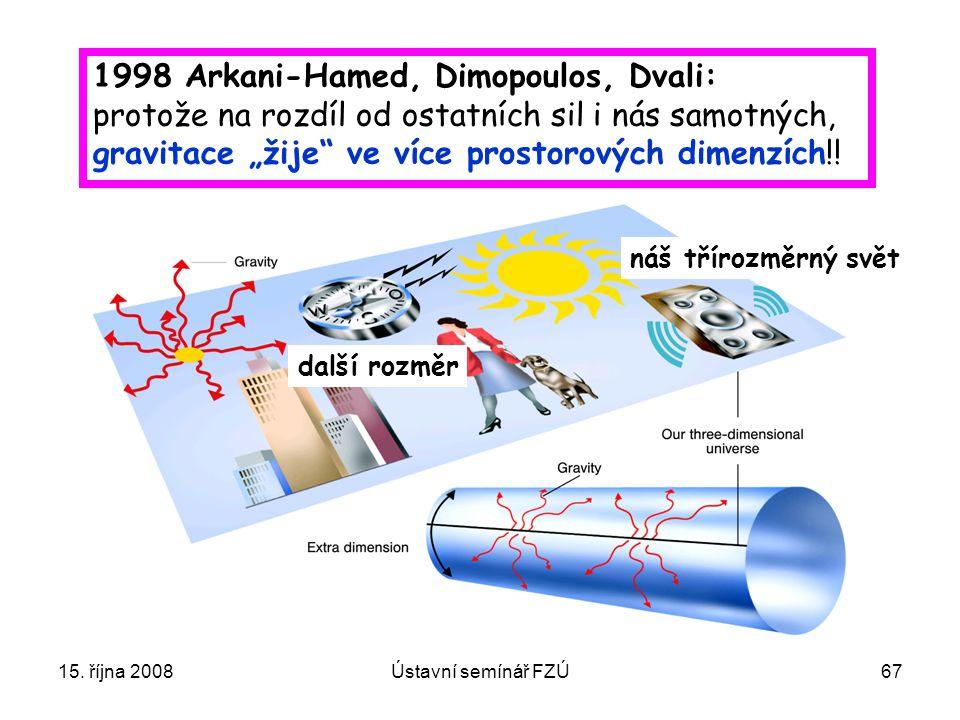 1998 Arkani-Hamed, Dimopoulos, Dvali: