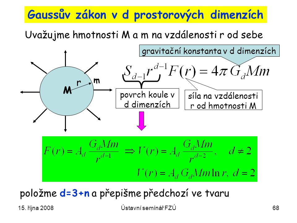 Gaussův zákon v d prostorových dimenzích