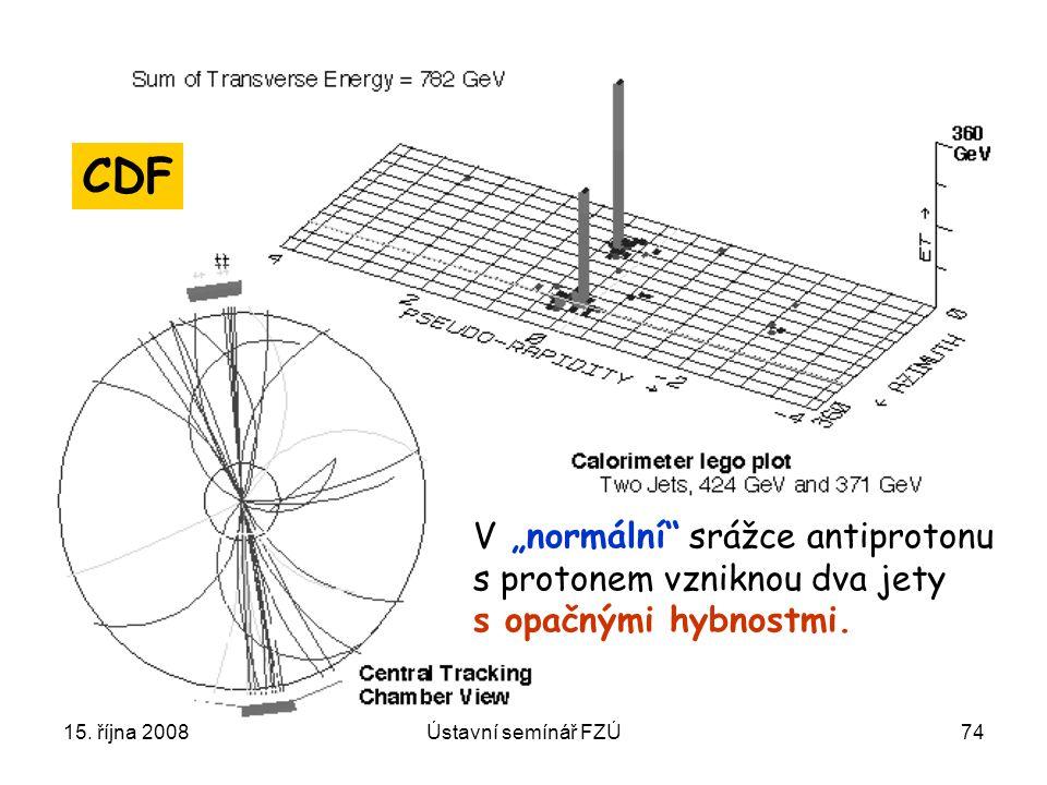 """CDF V """"normální srážce antiprotonu s protonem vzniknou dva jety"""