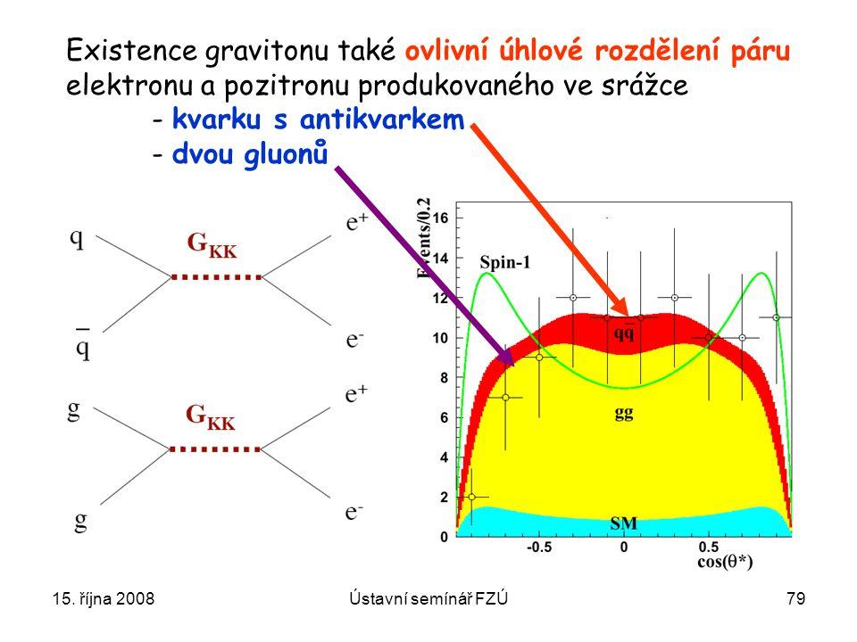 Existence gravitonu také ovlivní úhlové rozdělení páru