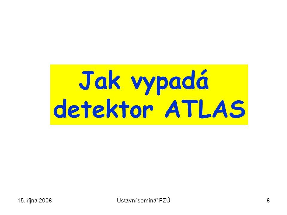 Jak vypadá detektor ATLAS