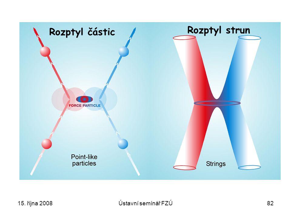 Rozptyl částic Rozptyl strun 15. října 2008 Ústavní semínář FZÚ
