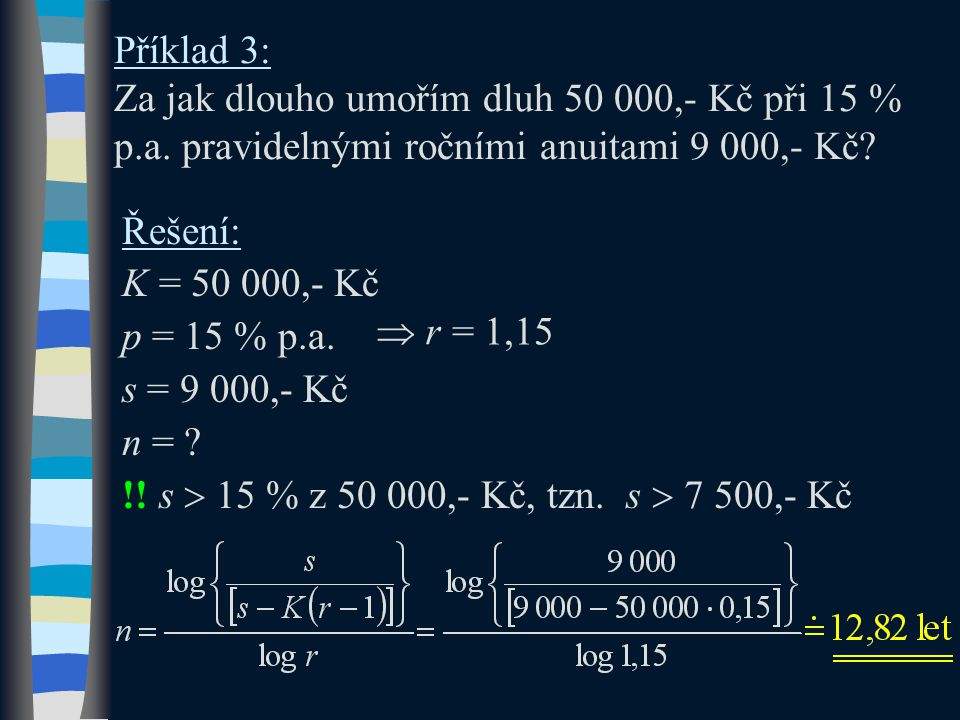 Příklad 3: Za jak dlouho umořím dluh 50 000,- Kč při 15 % p. a