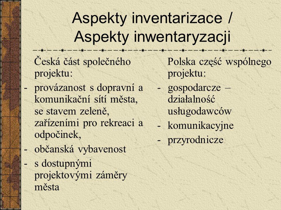 Aspekty inventarizace / Aspekty inwentaryzacji
