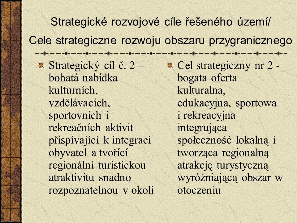 Strategické rozvojové cíle řešeného území/ Cele strategiczne rozwoju obszaru przygranicznego