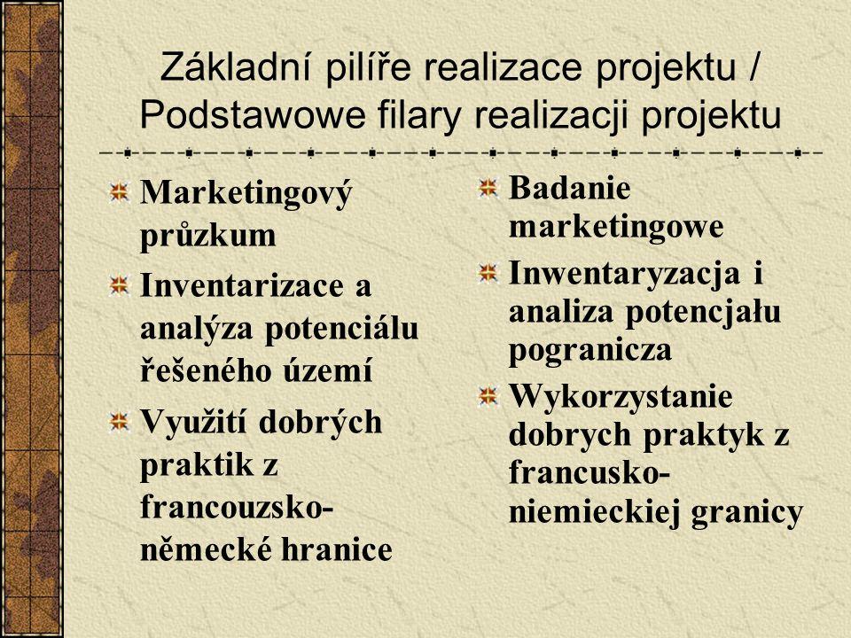 Základní pilíře realizace projektu / Podstawowe filary realizacji projektu