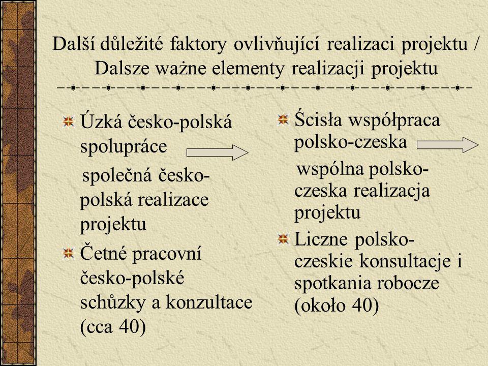 Další důležité faktory ovlivňující realizaci projektu / Dalsze ważne elementy realizacji projektu