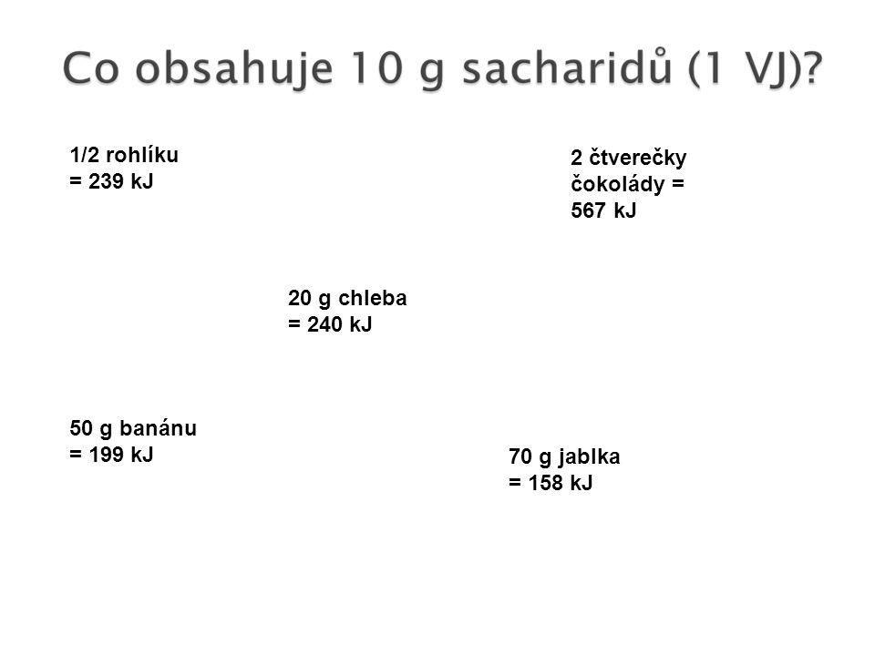 1/2 rohlíku = 239 kJ. 2 čtverečky čokolády = 567 kJ. 20 g chleba. = 240 kJ. 50 g banánu. = 199 kJ.