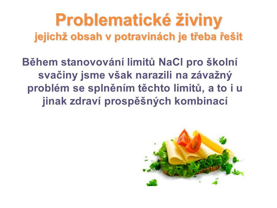 Problematické živiny jejichž obsah v potravinách je třeba řešit