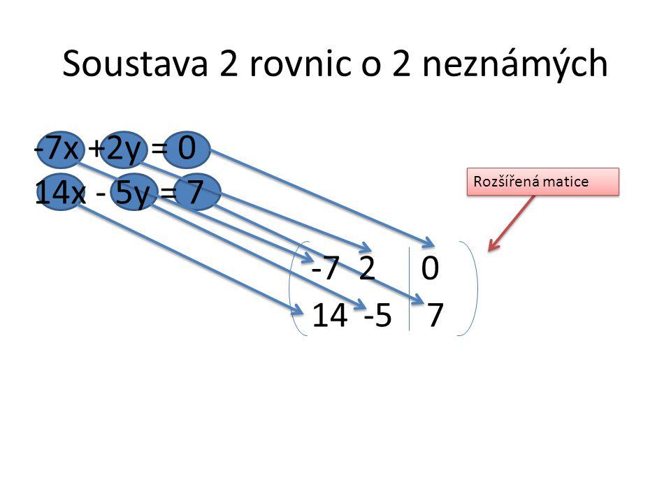 Soustava 2 rovnic o 2 neznámých