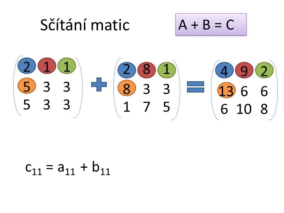 Sčítání matic A + B = C 2 1 1 2 8 1 4 9 2 5 3 3 8 3 3 13 6 6 5 3 3 1 7 5 6 10 8 c11 = a11 + b11