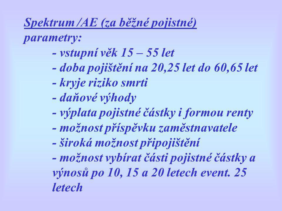 Spektrum /AE (za běžné pojistné) parametry:. - vstupní věk 15 – 55 let