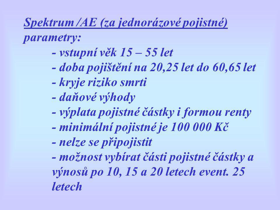 Spektrum /AE (za jednorázové pojistné) parametry: