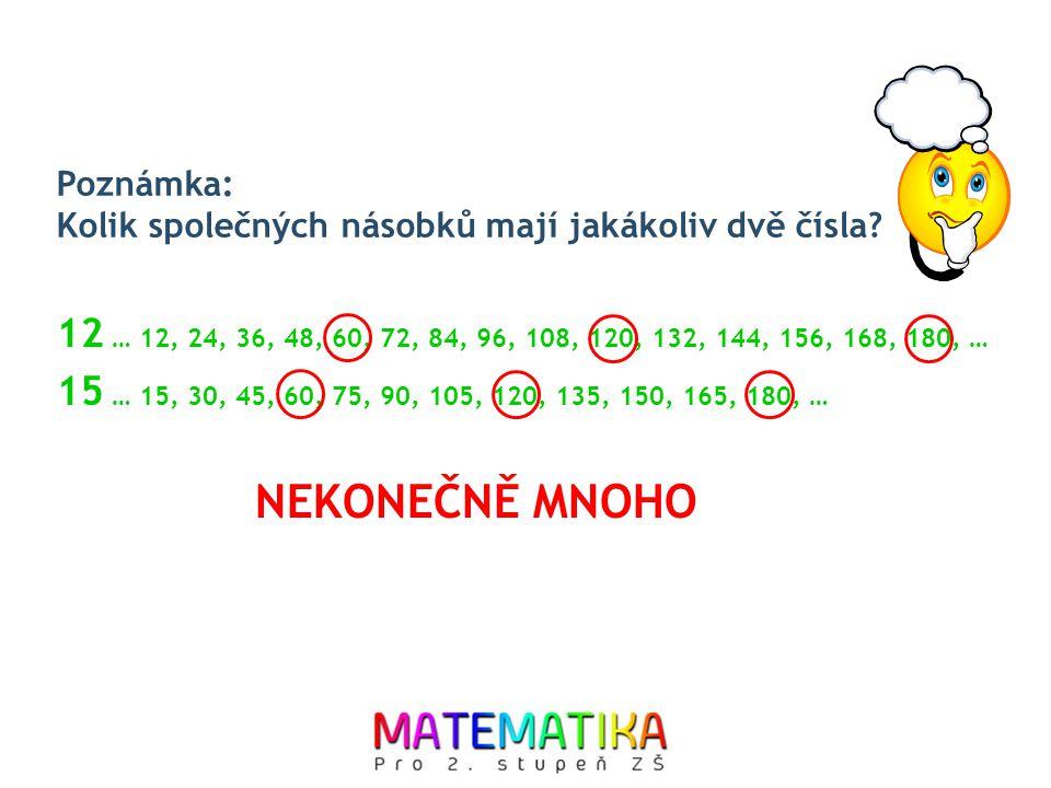 Poznámka: Kolik společných násobků mají jakákoliv dvě čísla 12 … 12, 24, 36, 48, 60, 72, 84, 96, 108, 120, 132, 144, 156, 168, 180, …