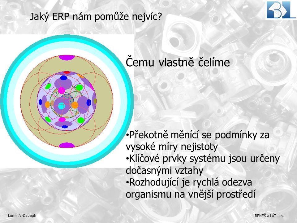 Čemu vlastně čelíme Jaký ERP nám pomůže nejvíc