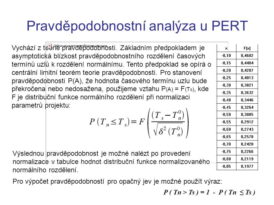 Pravděpodobnostní analýza u PERT