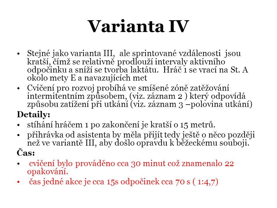 Varianta IV