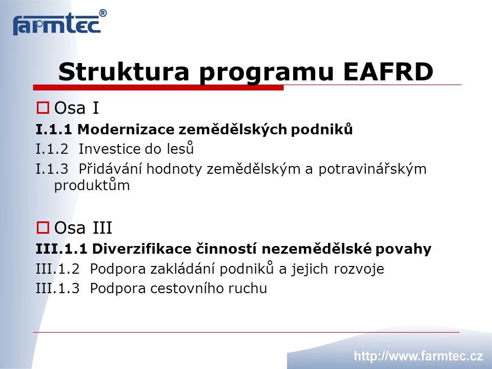 Struktura programu EAFRD