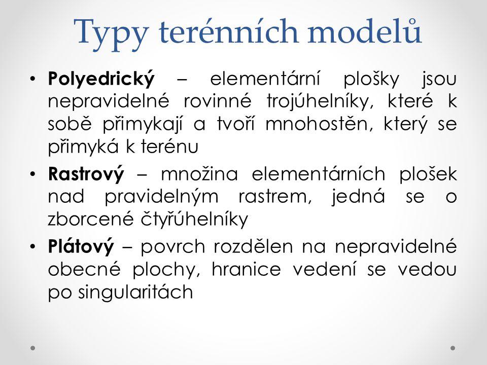 Typy terénních modelů