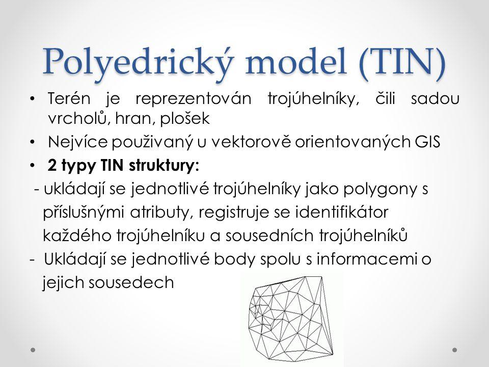 Polyedrický model (TIN)